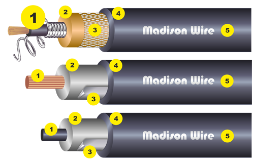 Cables | Madison Wire (Europe) Ltd.